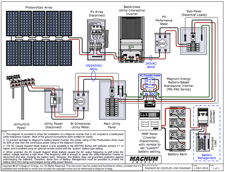 wiring diagram for grid tied solar system wiring solar pv panels installation diagram jodebal com on wiring diagram for grid tied solar system